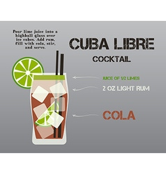 Cuba libre cocktail with recipe and preparation vector
