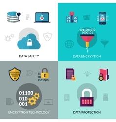Data encryption set vector