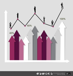 Modern design graph Business graph to success can vector image
