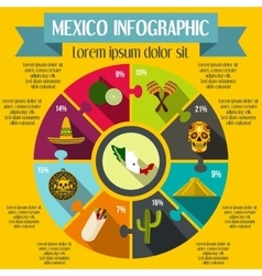 Mexico infographic elements flat style vector