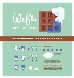 Waffle cooking inforgaphics vector