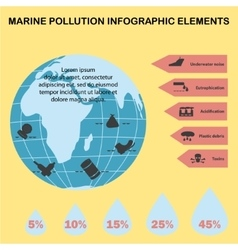 Environment ecology infographic elements vector image