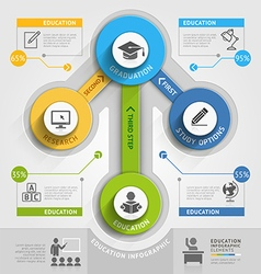 Education timeline infographic template vector