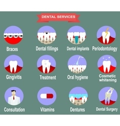 Types of dental clinic services vector image vector image