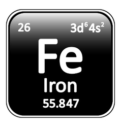 Periodic table element iron icon vector