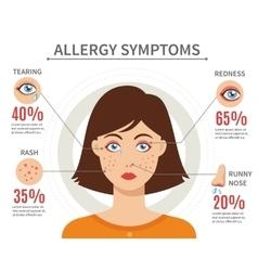 Allergy symptoms flat style concept vector
