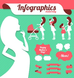 Maternity infographics set vector