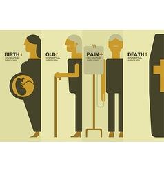 Human lifeBirth to death earth tone brochure vector image