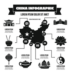 China infographic concept simple style vector