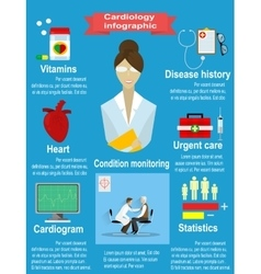 Cardiology infographic with cardiologist vector