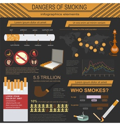 Dangers of smoking infographics elements vector