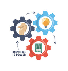 gears with knowledge learn and idea icons vector image