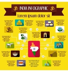 India infographic elements flat style vector image vector image