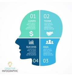brain infographic Template for human head vector image vector image