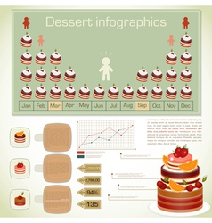 infographics vintage elements vector image