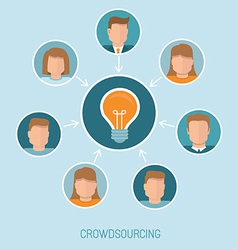 Crowdsourcing concept in flat style vector