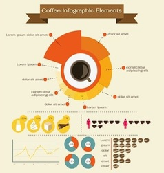 coffee infographic elements vector image vector image