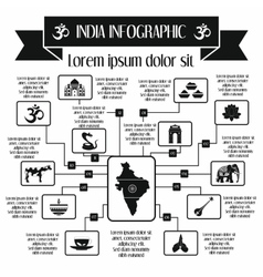 India infographic elements simple style vector