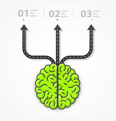 cartoon green brain sign and three options clean vector image