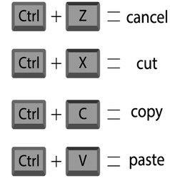 Set shortcuts icon vector