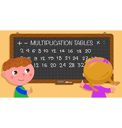 Multiplication tables on black board vector