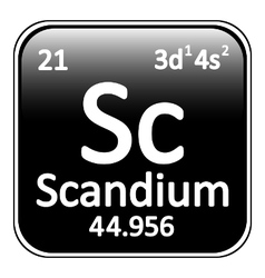 Periodic table element scandium icon vector