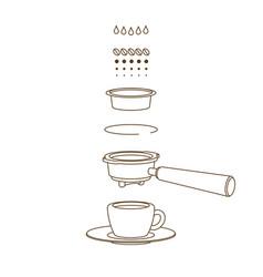 Espresso brewing scheme vector