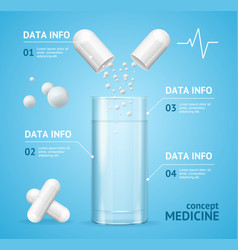 Medicine concept card or poster vector