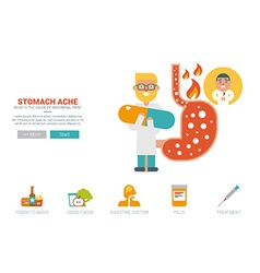 Stomache ache website concept vector
