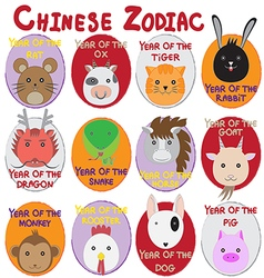 chinese zodiac vector image