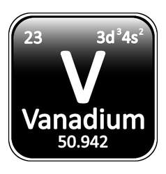 Periodic table element vanadium icon vector