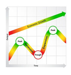 Economic cycle diagram vector