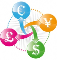 money exchange icon vector image