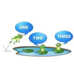 green frogs and number one to three vector image vector image