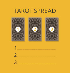 Template for three tarot card spread vector