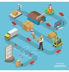 Transport logistics isometric flat concept vector
