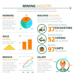 Mining industry development potential infographics vector