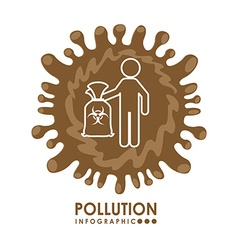 Pollution infographics design vector