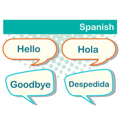 Speech bubbles with spanish words vector