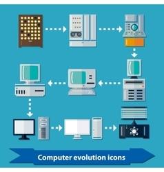 Computer evolution flat vector image
