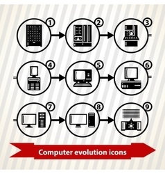 Computer evolution icons vector