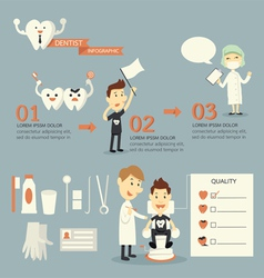 Dentish infographicsset vector image vector image