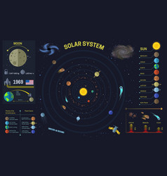 solar system or space universe infographics vector image