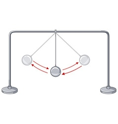 Gravity balls showing conservation of energy vector