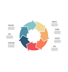 Business infographics circle with 7 parts arrows vector