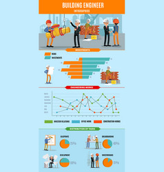 Building people infographic concept vector