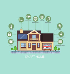Smart home the concept for the organization of vector