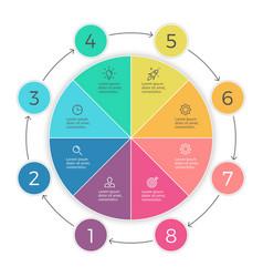 Pie chart eight steps infographics design vector