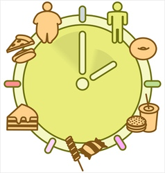 Eating hours and obesity vector