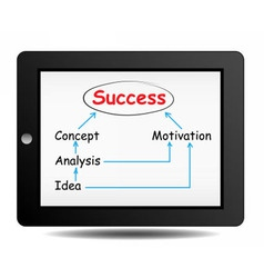 chart success vector image vector image